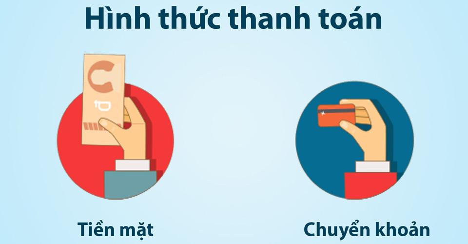 Hinh Thuc Thanh Toan Gia Han Window